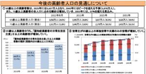 %e9%ab%98%e9%bd%a2%ef%bc%91