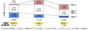 %e9%ab%98%e9%bd%a2%ef%bc%95