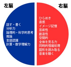 %e8%84%b3