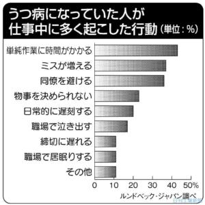 %e5%8c%bb%e8%80%85%e3%82%a6%e3%83%84%e8%a1%a8