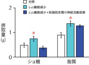 %e3%82%b7%e3%83%a7%e7%b3%96