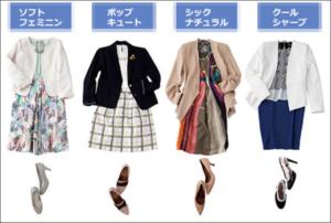 服のタイプ